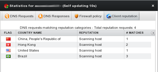 DNS Firewall realtime statistics
